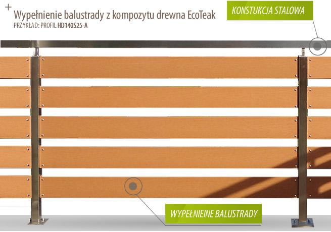 Ogrodzenia I Balustrady Z Kompozytu Drewna Ecoteak Ecoteak